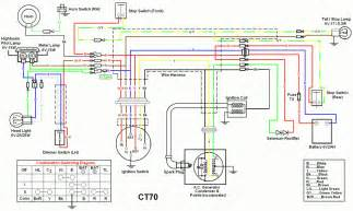 polaris sportsman 90 wiring diagram sportsman free printable wiring diagrams