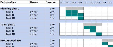 20 Useful Free Google Docs Templates Designmodo Docs Project Timeline Template