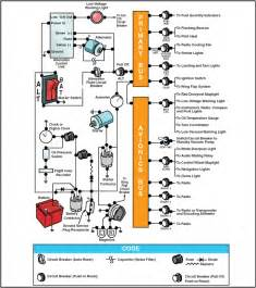 electrical systems auxiliary aircraft systems