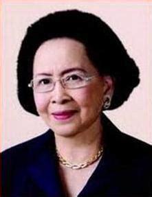 Kartini Muljadi Biography | biography of kartini muljadi