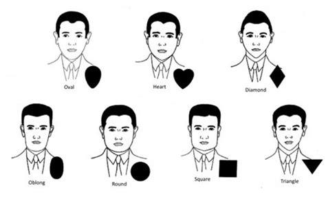 Mens Haircuts Based On Head Shape | choisir le bon col de chemise parisian gentleman