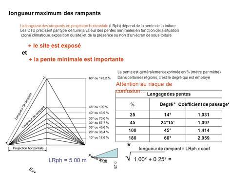 calcul pente de toit 5452 calcul de pente de toit maison design apsip