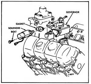 detroit wiring diagram detroit ecm diagram 60 series ecm pins diagram detroit fuel system