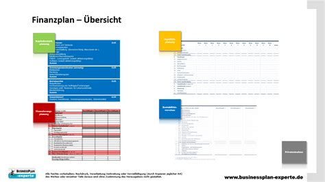 Home Plan by Finanzplan Der Zahlenteil Im Businessplan Businessplan
