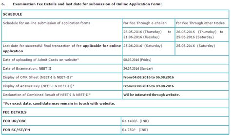 College Admission Decision Dates 2019 Update Neet 2017 Application Form Notification