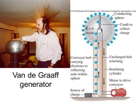 how to make de graaff generator at home 28 images