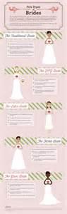18 bridal shower invitation wording ideas