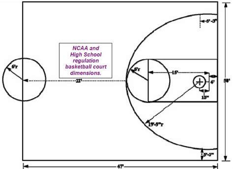 diagram of a basketball court search results for half court basketball calendar 2015