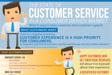 57 exles of catchy customer service slogans and taglines brandongaille