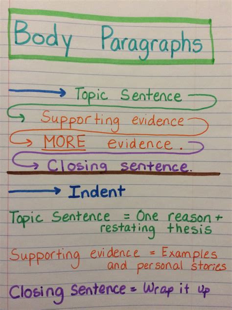 Two Paragraph Essay by Personal Essay Paragraphs Two Writing Teachers