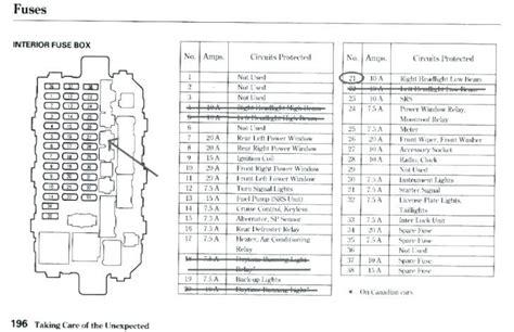 Nissan Xterra 2001 Fuse Box Diagram Auto Electrical