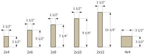 Wooden Soutern Grind dimensional lumber sizes skateboard r building tips