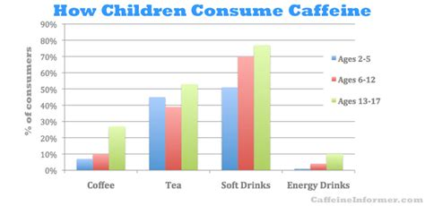 energy drink statistics energy drink ban should children be restricted from buying