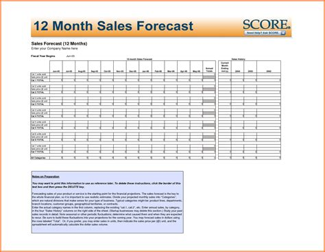 5 Sales Forecast Spreadsheet Exle Excel Spreadsheets Group Sales Projection Template