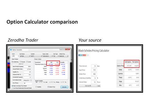 forex option profit calculator emugepavowebfccom
