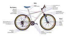 Motorrad Gabel Bestandteile by Mountainbike