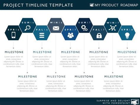 project management tools templates 1000 images about projects on project