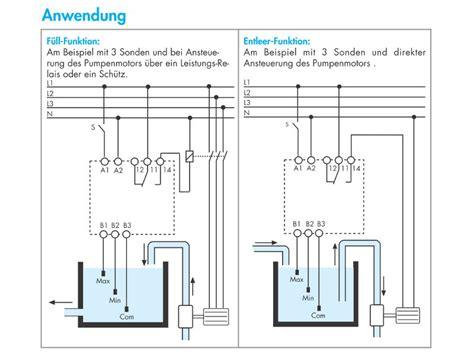 Tauchpumpe Innenliegender Schwimmer by Schwimmerschalter 230v Eckventil Waschmaschine