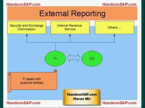 tutorial sap co sap ecc erp tutorial difference between fi and co youtube