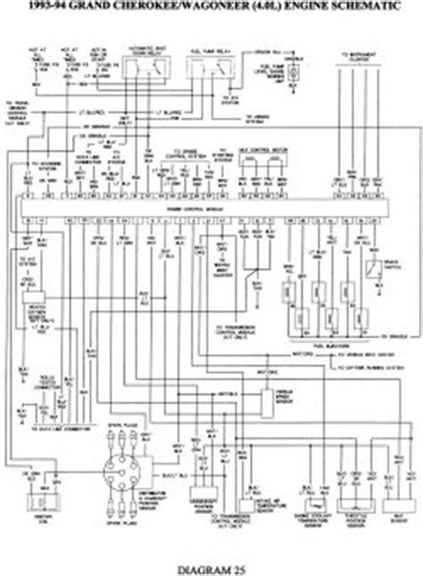 small engine repair training 1993 jeep cherokee free book repair manuals repair guides wiring diagrams see figures 1 through 50 autozone com