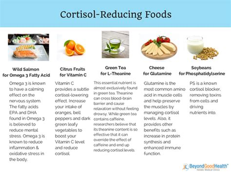 supplement to reduce cortisol 6 solutions to restore hormonal health metabolism