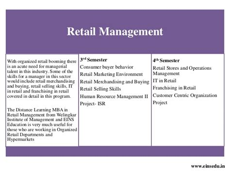 Mba In Retail Management Syllabus by Distance Learning Mba In Retail Management From Welingkar