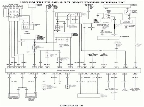 wiring diagram chevy 454 circuit and schematics diagram