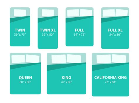 American Bed Sizes by American Bed Sizes Bedding Sets