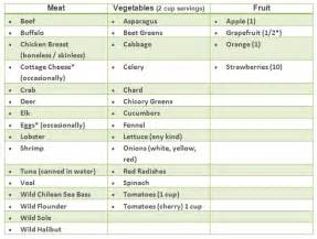 500 calorie meal plan for hcg diet