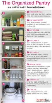 diy how to perfectly organize your pantry diy crafts