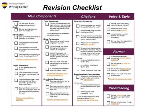 business letter peer editing checklist revision checklist use this checklist when revising a