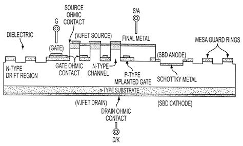 transistor jfet resumo patente us20080003731 monolithic vertical junction field effect transistor and schottky