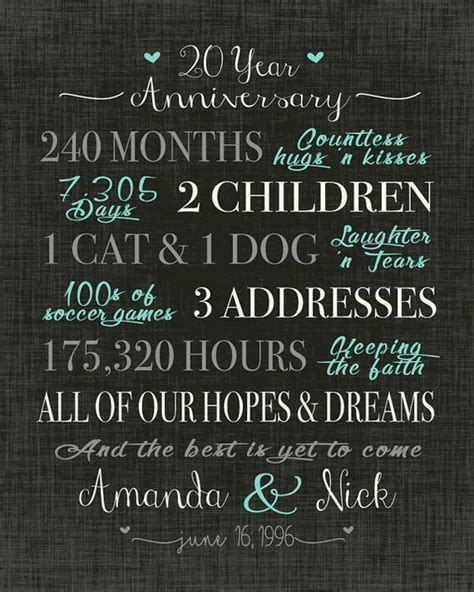 10th Wedding Anniversary Ideas To Celebrate by 20 Year Anniversary Gift Wedding Anniversary Gift Print