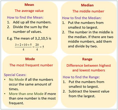 one modes measures of central tendency variability exles