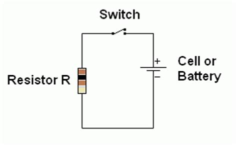 resistor connected in a simple series circuit to an operating ac generator resistors