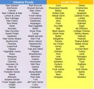 pin alkaline foods list toyota corolla pentax q7 on pinterest
