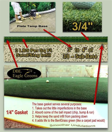 putting greens  indoor outdoor practicetraining areas