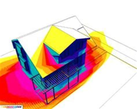 tas ambiens tutorial solarchvision tool for optimization facades and analysis