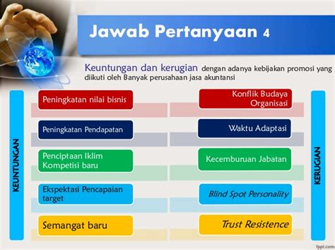Standar Profesional Akuntan Publik Sa 706 2 ppt tugas psikologi audit kelompok 2
