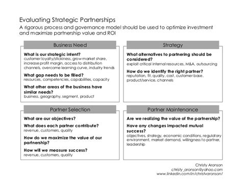 strategic partnership agreement template planning executing strategic partnerships a marketing