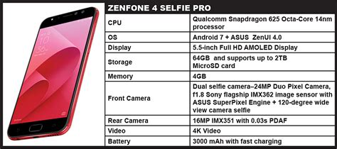 Smile Royce Asus Zenfone 4 Gold asus zenfone 4 series specs and prices unveiled with