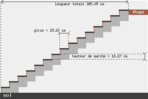 Largeur D Une Marche D Escalier by Calculer Le Nombre De Marche D Un Escalier