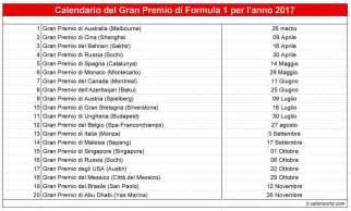 Calendario 2018 Formula 1 Calendario Cionato Mondiale Di F1 2017 Calendario