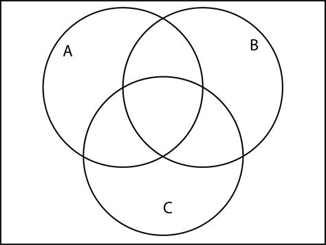 diagram template diagrams free 3 circle venn circles 3 circle venn diagram template 2018 world of reference