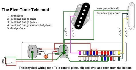 keystone deluxe t and 5 way wiring question telecaster