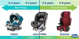 booster car seat weight car seat safety q a chicco keyfit 30 car seat giveaway
