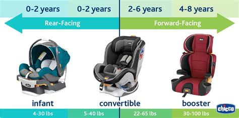 forward facing car seat age car seat safety q a chicco keyfit 30 car seat giveaway