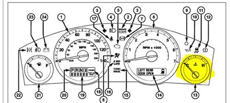 2012 jeep wrangler check engine light can am commander engine diagram get free image about