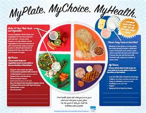 how do i get new tags for my car meal planning helps you eat right your way every day sudia