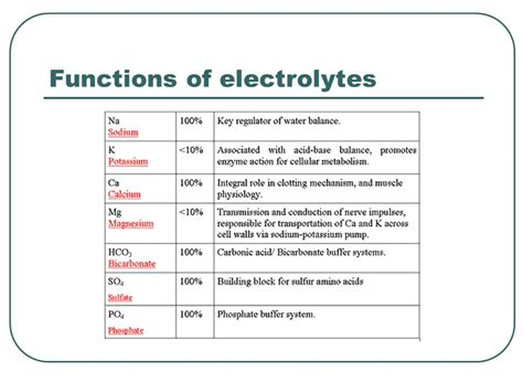 6 exles of carbohydrates what is the function of 28 images 8 1 1 brain